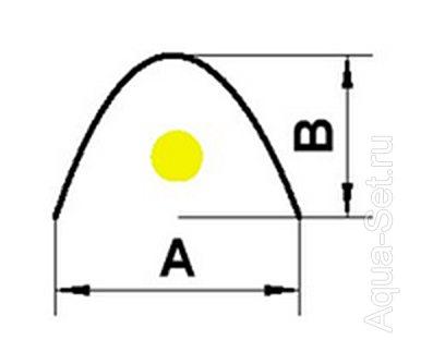Принцип параболического отражения